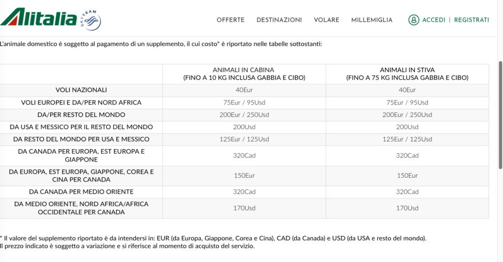Alitalia viaggiare in aereo con il cane tariffe prezzi